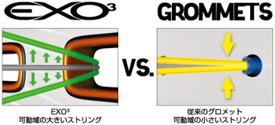 EXO3 vs Grommets