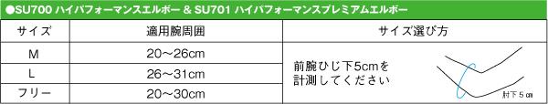 size_su701