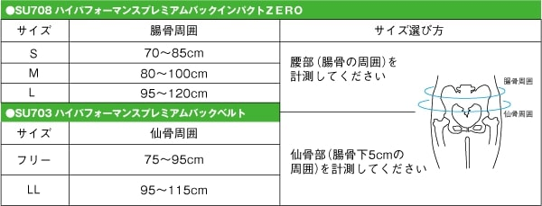 size_su703