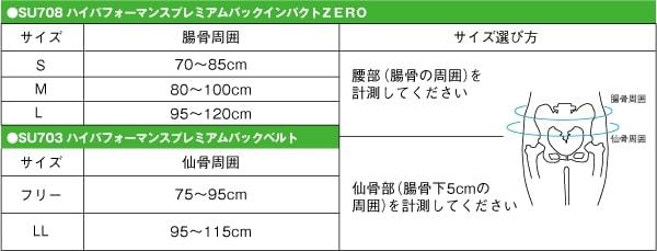 size_su708