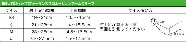 size_su709