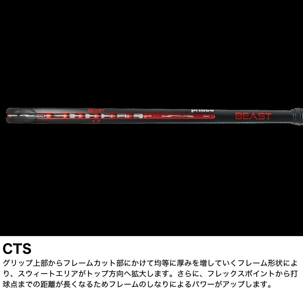 BEAST98-CTS