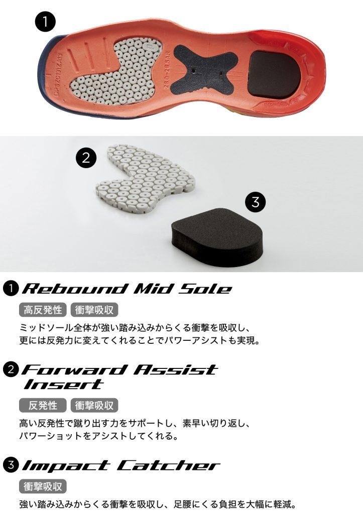 z_rebound mid sole
